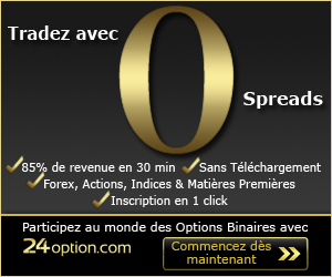 0 spread EN 300x250 24Option Broker Review