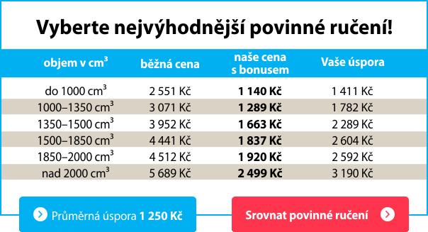 porovnání pojištění 2015 ceník
