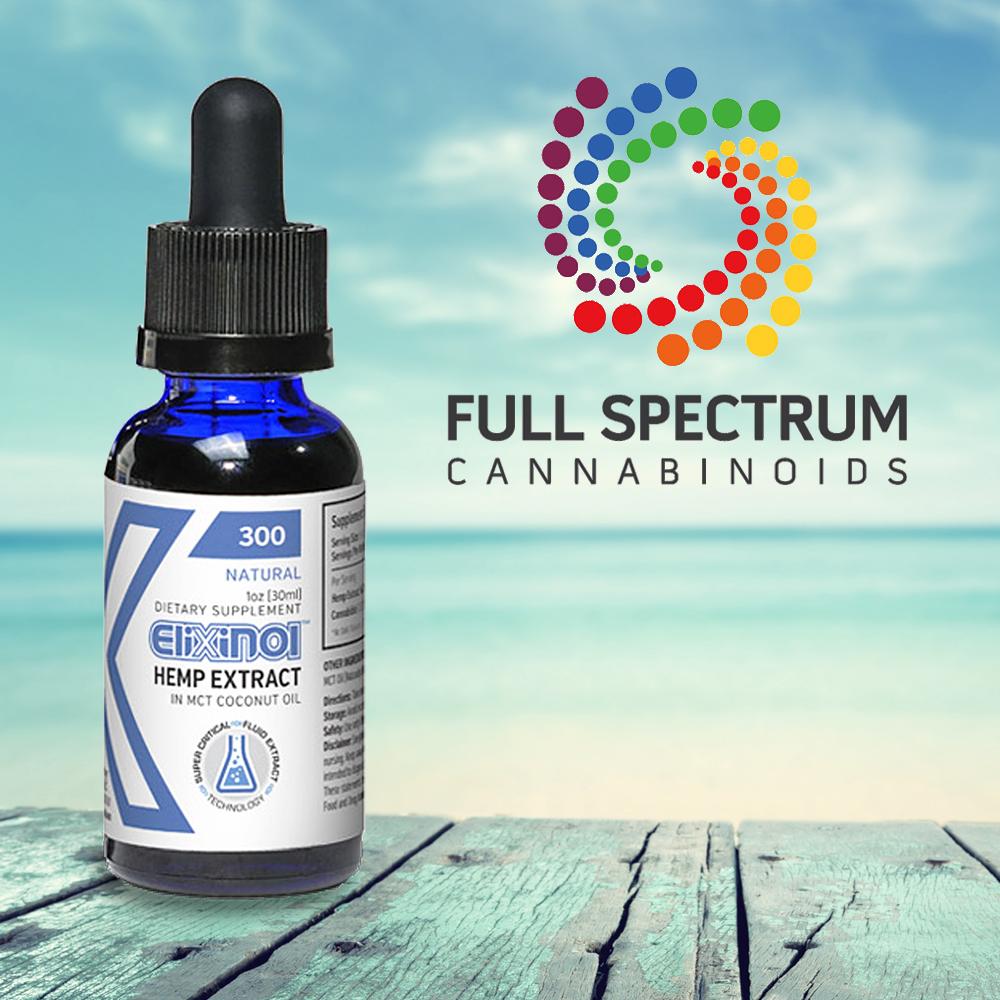 Elixinol Full Spectrum CBD oil