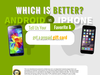 Android vs iPhone - (Lead Gen, INCENT, US)