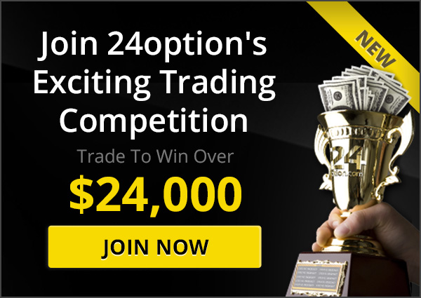 Options trading contest